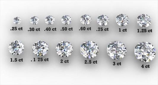 Diamonds Carat Grant Laughter Jewelry